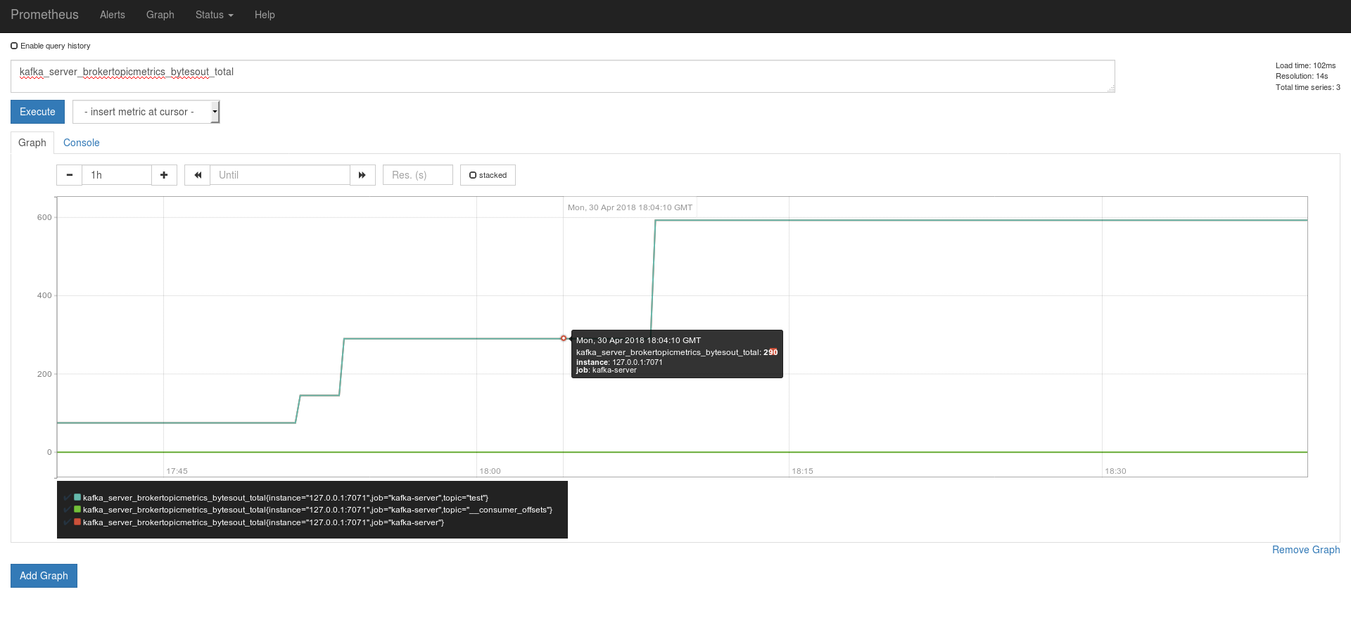 Kafka Monitoring with Prometheus, Telegraf, and Grafana